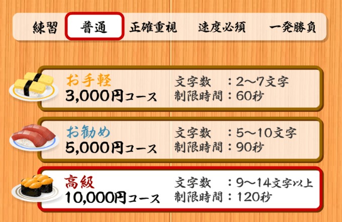 高級(10000円)コースが対象