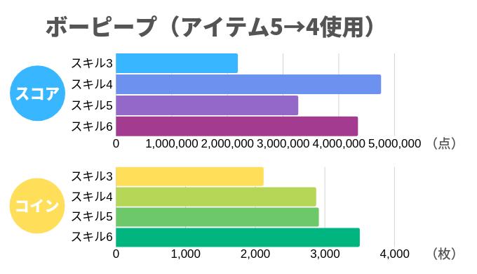 ボーピープ(アイテム5→4使用)